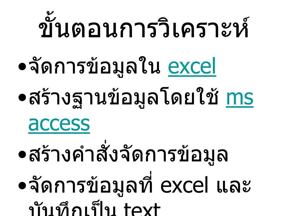 ขั้นตอนการวิเคราะห์ จัดการข้อมูลใน excelexcel สร้างฐานข้อมูลโดยใช้ ms accessms access สร้างคำสั่งจัดการข้อมูล จัดการข้อมูลที่ excel และ บันทึกเป็น text วิเคราะห์พันธุกรรมโดย ASReml