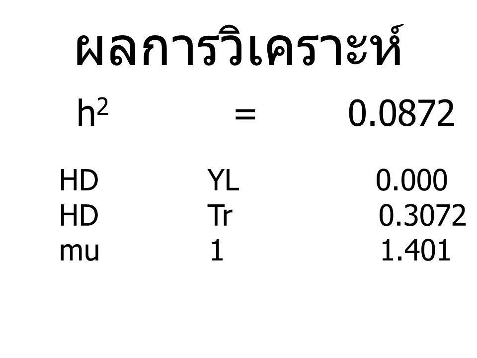ผลการวิเคราะห์ h 2 = 0.0872 0.1096 HD YL 0.000 0.000 HD Tr 0.3072 0.5565E-01 mu 1 1.401 0.5209E-01