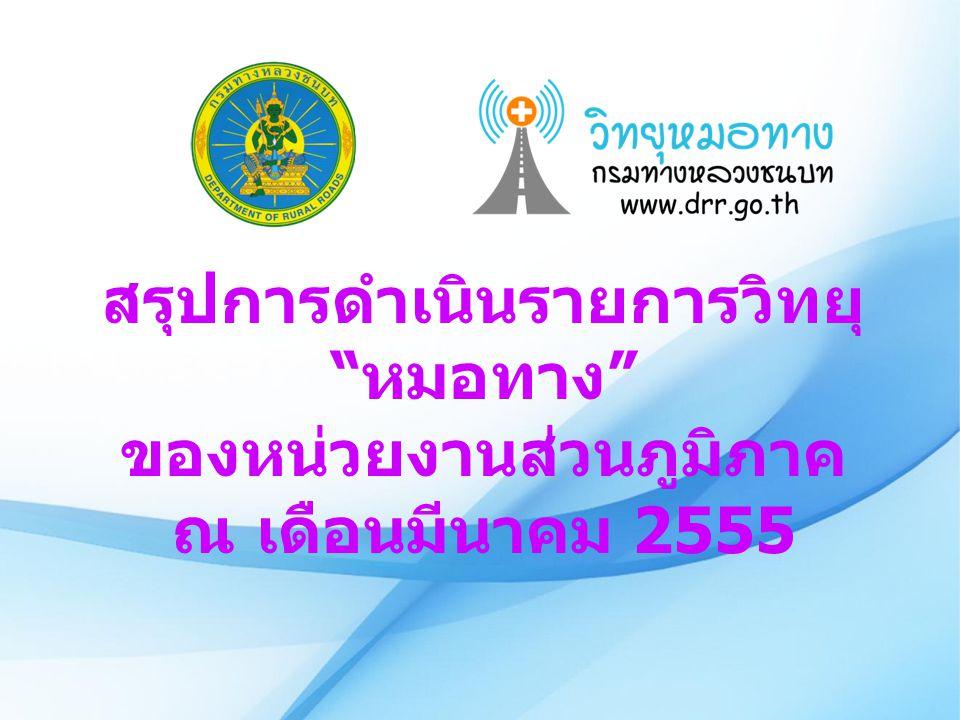 สรุปการดำเนินรายการวิทยุ หมอทาง ของหน่วยงานส่วนภูมิภาค ณ เดือนมีนาคม 2555
