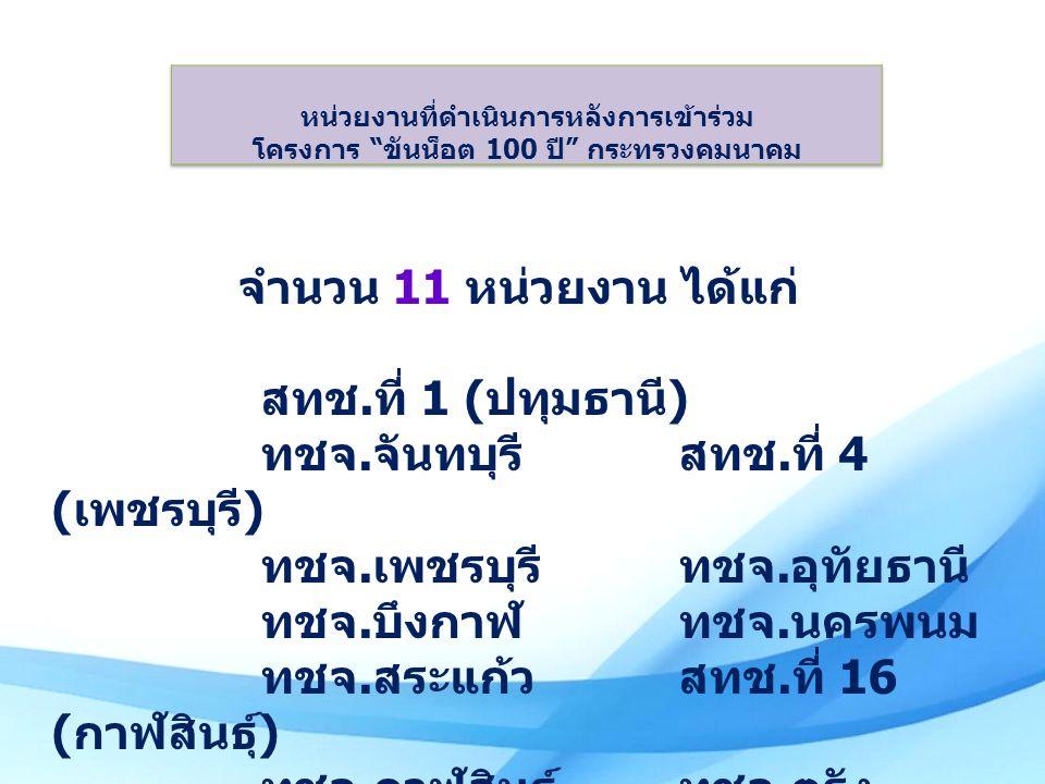 จำนวน 11 หน่วยงาน ได้แก่ สทช. ที่ 1 ( ปทุมธานี ) ทชจ.