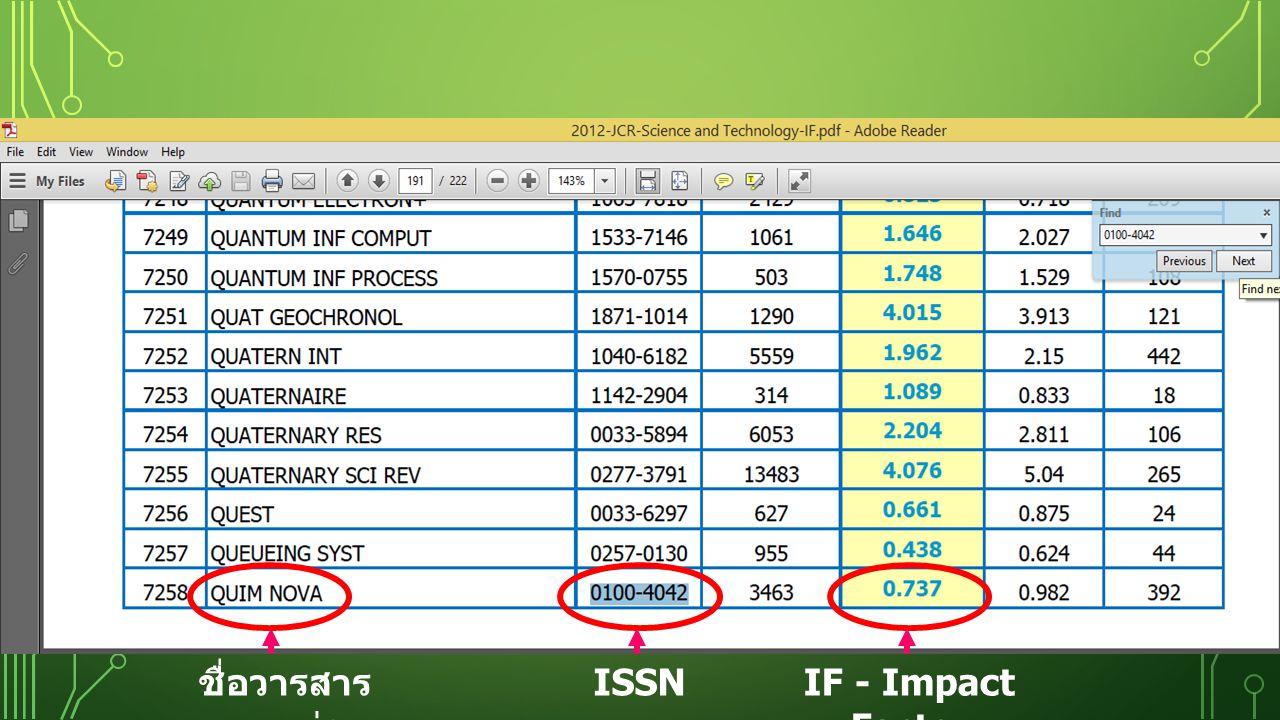 ชื่อวารสาร แบบย่อ ISSNIF - Impact Factor