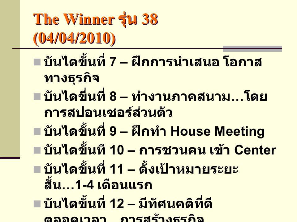 The Winner รุ่น 38 (04/04/2010) บันไดขั้นที่ 7 – ฝึกการนำเสนอ โอกาส ทางธุรกิจ บันไดขี่นที่ 8 – ทำงานภาคสนาม … โดย การสปอนเซอร์ส่วนตัว บันไดขั้นที่ 9 –
