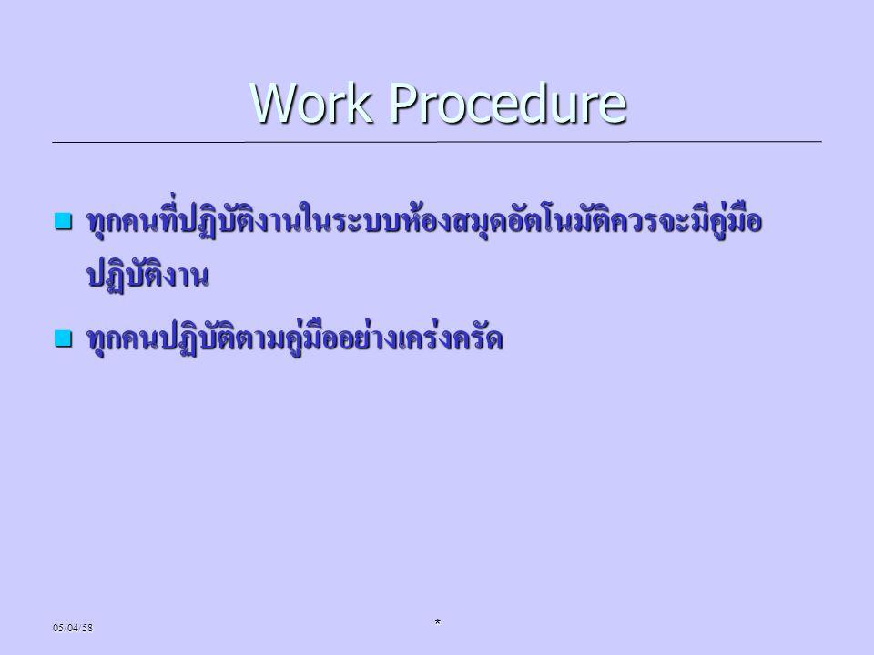 05/04/58* Work Procedure ทุกคนที่ปฏิบัติงานในระบบห้องสมุดอัตโนมัติควรจะมีคู่มือ ปฏิบัติงาน ทุกคนที่ปฏิบัติงานในระบบห้องสมุดอัตโนมัติควรจะมีคู่มือ ปฏิบ