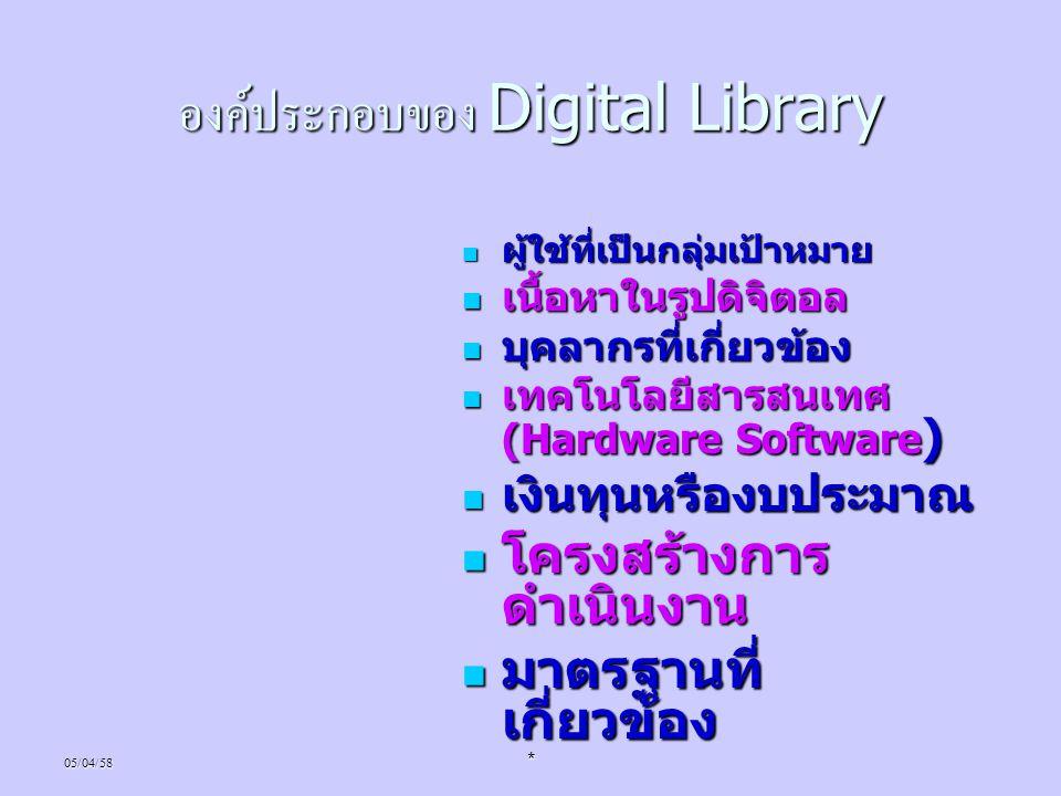 05/04/58* องค์ประกอบของ Digital Library ผู้ใช้ที่เป็นกลุ่มเป้าหมาย ผู้ใช้ที่เป็นกลุ่มเป้าหมาย เนื้อหาในรูปดิจิตอล เนื้อหาในรูปดิจิตอล บุคลากรที่เกี่ยว