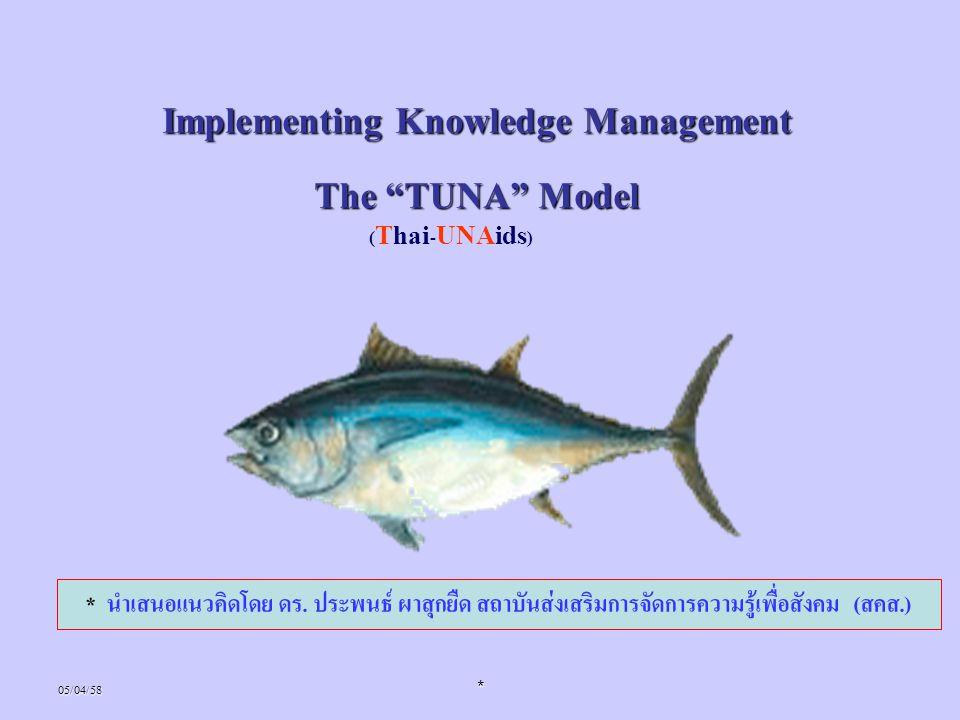 "05/04/58* Implementing KnowledgeManagement Implementing Knowledge Management The ""TUNA"" Model (Thai-UNAids) * นำเสนอแนวคิดโดย ดร. ประพนธ์ ผาสุกยืด สถา"