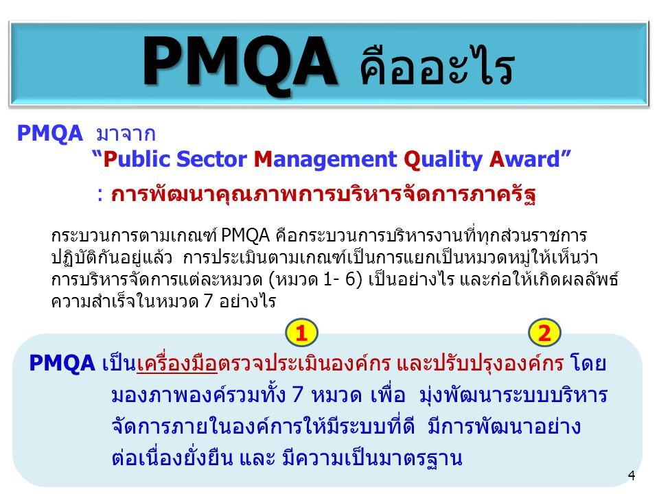PMQA เป็นเครื่องมือตรวจประเมินองค์กร และปรับปรุงองค์กร โดย มองภาพองค์รวมทั้ง 7 หมวด เพื่อ มุ่งพัฒนาระบบบริหาร จัดการภายในองค์การให้มีระบบที่ดี มีการพั
