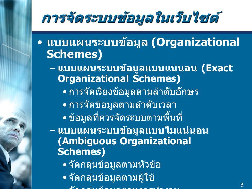 3 การจัดระบบข้อมูลในเว็บไซต์ แบบแผนระบบข้อมูล (Organizational Schemes) – แบบแผนระบบข้อมูลแบบแน่นอน (Exact Organizational Schemes) การจัดเรียงข้อมูลตามลำดับอักษร การจัดข้อมูลตามลำดับเวลา ข้อมูลที่ควรจัดระบบตามพื้นที่ – แบบแผนระบบข้อมูลแบบไม่แน่นอน (Ambiguous Organizational Schemes) จัดกลุ่มข้อมูลตามหัวข้อ จัดกลุ่มข้อมูลตามผู้ใช้ จัดกลุ่มข้อมูลตามการทำงาน จัดกลุ่มข้อมูลตามแบบจำลอง