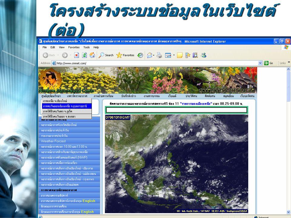 9 โครงสร้างระบบข้อมูลในเว็บไซต์ ( ต่อ )