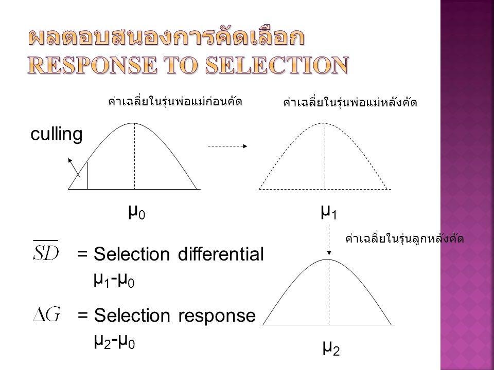 ชื่ออื่นๆของผลตอบสนองการคัดเลือก  ความก้าวหน้าการคัดเลือก  Selection response  Selection progress  Genetic gain