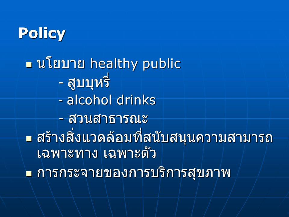 นโยบาย healthy public นโยบาย healthy public - สูบบุหรี่ - สูบบุหรี่ - alcohol drinks - alcohol drinks - สวนสาธารณะ - สวนสาธารณะ สร้างสิ่งแวดล้อมที่สนั
