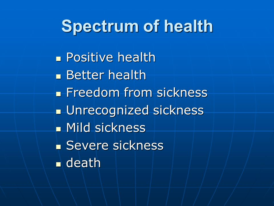 Spectrum of health Positive health Positive health Better health Better health Freedom from sickness Freedom from sickness Unrecognized sickness Unrecognized sickness Mild sickness Mild sickness Severe sickness Severe sickness death death