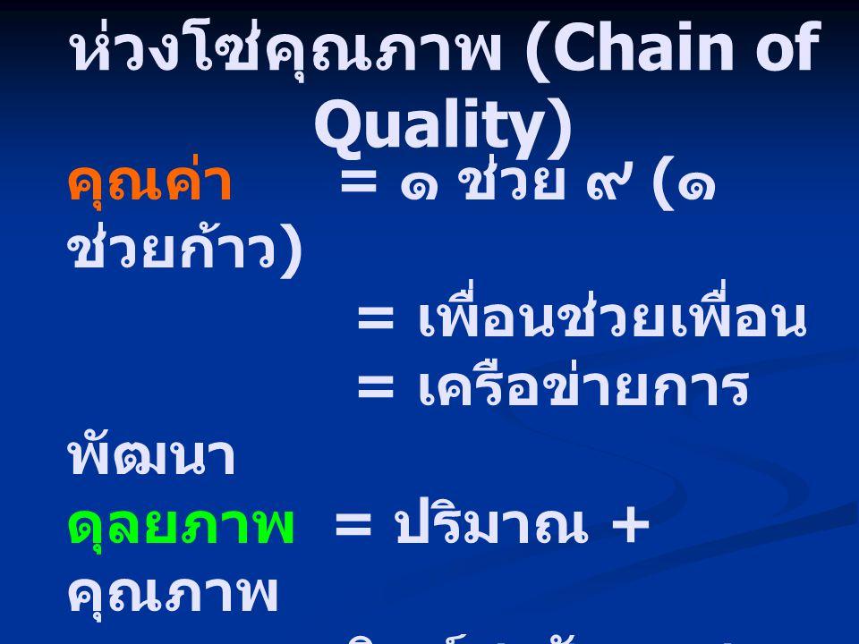 ห่วงโซ่คุณภาพ (Chain of Quality) คุณค่า = ๑ ช่วย ๙ ( ๑ ช่วยก้าว ) = เพื่อนช่วยเพื่อน = เครือข่ายการ พัฒนา ดุลยภาพ = ปริมาณ + คุณภาพ = วิทย์ + สังคม +
