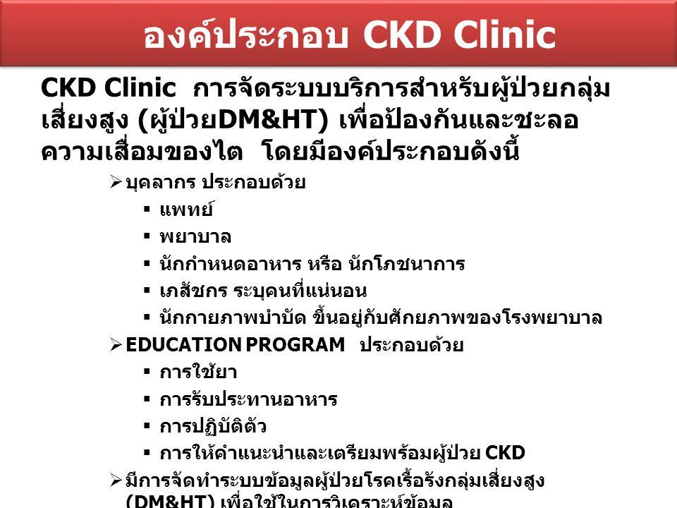 องค์ประกอบ CKD Clinic CKD Clinic การจัดระบบบริการสำหรับผู้ป่วยกลุ่ม เสี่ยงสูง ( ผู้ป่วย DM&HT) เพื่อป้องกันและชะลอ ความเสื่อมของไต โดยมีองค์ประกอบดังนี้  บุคลากร ประกอบด้วย  แพทย์  พยาบาล  นักกำหนดอาหาร หรือ นักโภชนาการ  เภสัชกร ระบุคนที่แน่นอน  นักกายภาพบำบัด ขึ้นอยู่กับศักยภาพของโรงพยาบาล  EDUCATION PROGRAM ประกอบด้วย  การใช้ยา  การรับประทานอาหาร  การปฏิบัติตัว  การให้คำแนะนำและเตรียมพร้อมผู้ป่วย CKD  มีการจัดทำระบบข้อมูลผู้ป่วยโรคเรื้อรังกลุ่มเสี่ยงสูง (DM&HT) เพื่อใช้ในการวิเคราะห์ข้อมูล  ขั้นตอนการเข้าบริการคลินิกชะลอไตเสื่อม (CKD Clinic) สำหรับผู้ป่วย