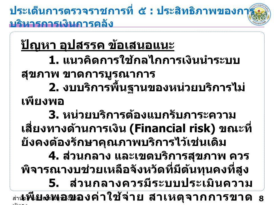 ประเด็นการตรวจราชการที่ ๕ : ประสิทธิภาพของการ บริหารการเงินการคลัง 8 สำนักงานสาธารณสุขจังหวัด พัทลุง ปัญหา อุปสรรค ข้อเสนอแนะ 1.