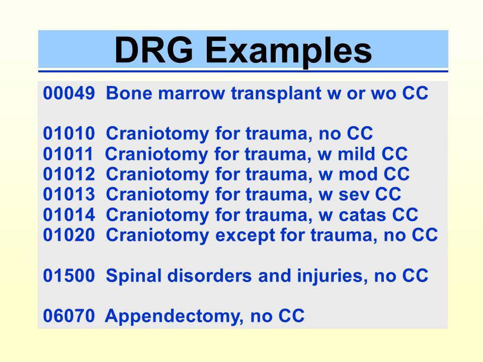 การกำหนดเลข DRG ใช้ตัวเลข 5 ตัว : MMDDC MM = เลข MDC (00 – 26) DD= เลข DC (01- 49, 50-99) C= CC (0 – 4, 9)