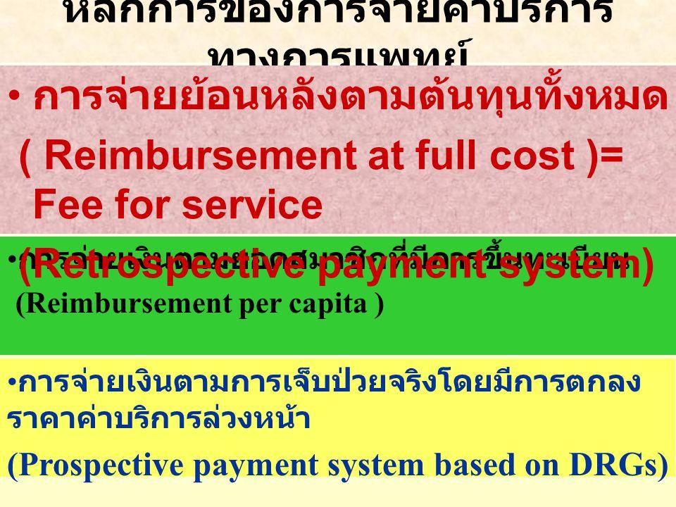 หลักการของการจ่ายค่าบริการ ทางการแพทย์ การจ่ายเงินตามยอดสมาชิกที่มีการขึ้นทะเบียน (Reimbursement per capita ) การจ่ายย้อนหลังตามต้นทุนทั้งหมด ( Reimbursement at full cost )= Fee for service (Retrospective payment system) การจ่ายเงินตามการเจ็บป่วยจริงโดยมีการตกลง ราคาค่าบริการล่วงหน้า (Prospective payment system based on DRGs)