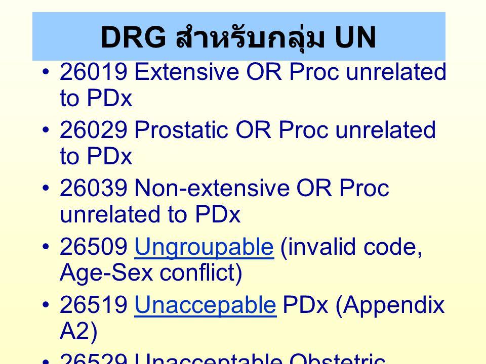 DRG เป็นตัวเลข 5 หลัก รูปแบบ MMDDX – MM= เลข MDC (00-26) – DD= เลข DC ( Proc 01-49, NonProc 50-99) – X=PCCL (Patient Clinical Complexity Level) 0-4 0=w/o CC 1=mild CC 2=moderate CC 3=severe CC 4=catastrophic CC 9=w or w/o CC หรือไม่ใช้ CC