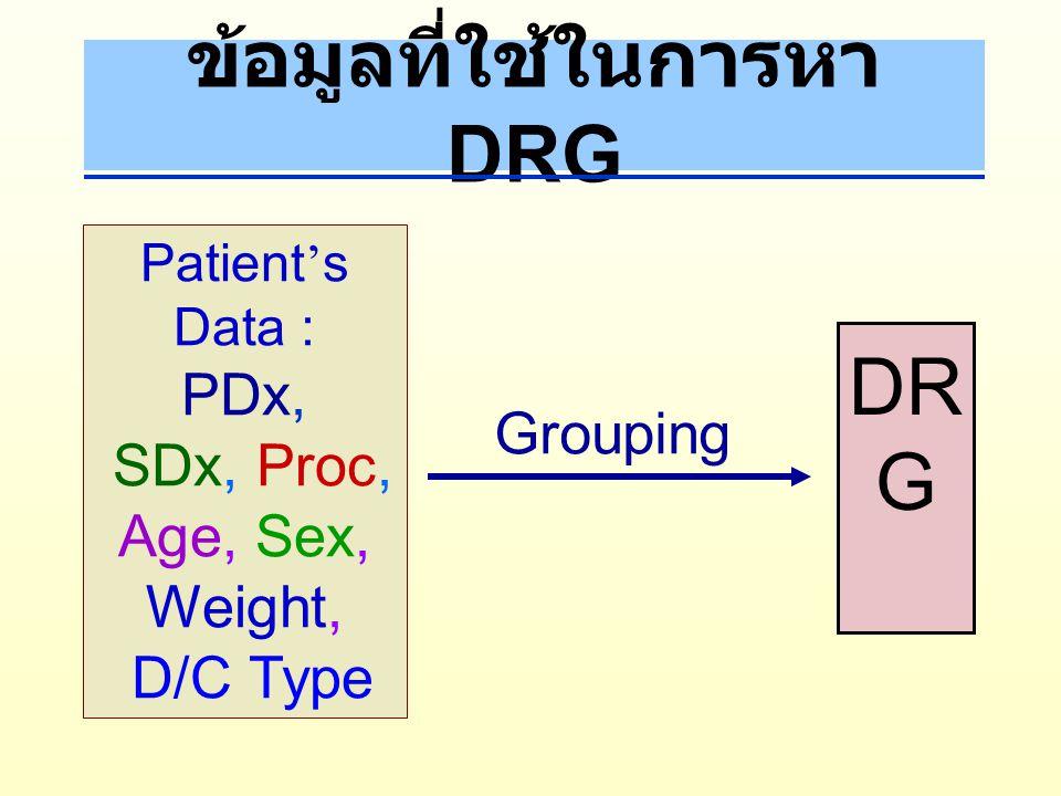 Grouping DR G Patient ' s Data : PDx, SDx, Proc, Age, Sex, Weight, D/C Type ข้อมูลที่ใช้ในการหา DRG