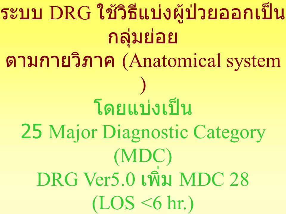 ระบบ DRG ใช้วิธีแบ่งผู้ป่วยออกเป็น กลุ่มย่อย ตามกายวิภาค (Anatomical system ) โดยแบ่งเป็น 25 Major Diagnostic Category (MDC) DRG Ver5.0 เพิ่ม MDC 28 (LOS <6 hr.)