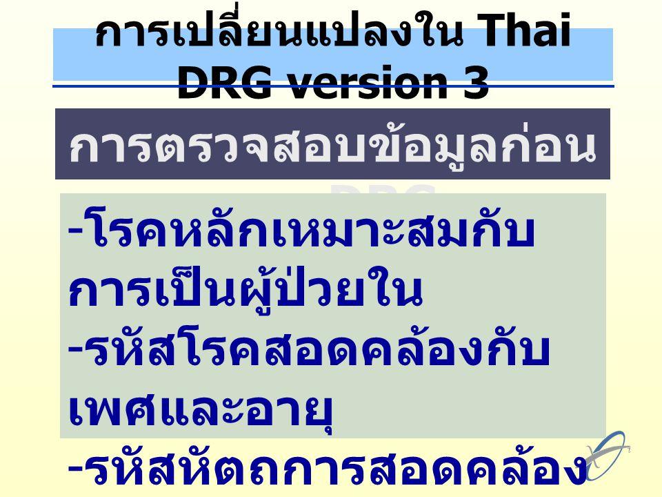 การเปลี่ยนแปลงใน Thai DRG version 3 การตรวจสอบข้อมูลก่อน หา DRG - โรคหลักเหมาะสมกับ การเป็นผู้ป่วยใน - รหัสโรคสอดคล้องกับ เพศและอายุ - รหัสหัตถการสอดคล้อง กับเพศและอายุ - ฯลฯ