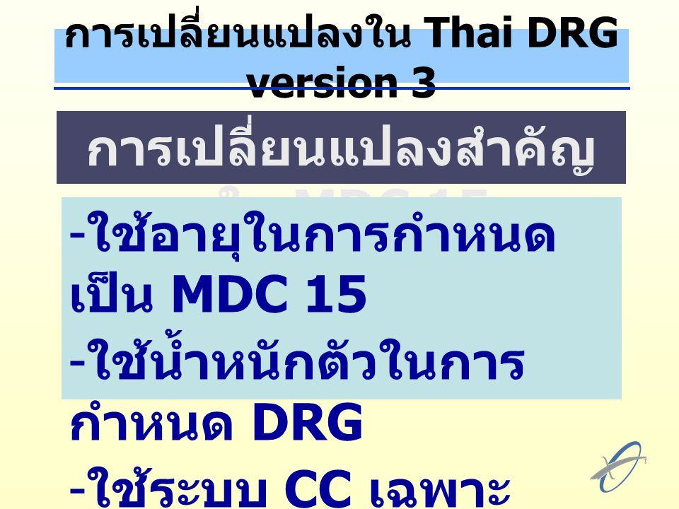 การเปลี่ยนแปลงใน Thai DRG version 3 การเปลี่ยนแปลงสำคัญ ใน MDC 15 - ใช้อายุในการกำหนด เป็น MDC 15 - ใช้น้ำหนักตัวในการ กำหนด DRG - ใช้ระบบ CC เฉพาะ สำหรับ MDC 15