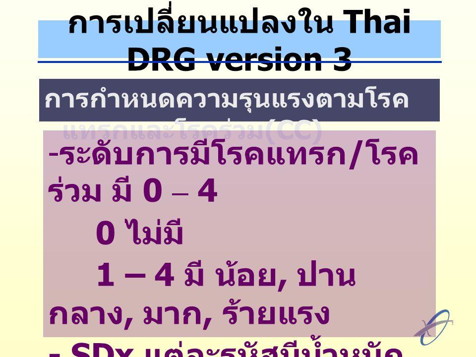 การเปลี่ยนแปลงใน Thai DRG version 3 การกำหนดความรุนแรงตามโรค แทรกและโรคร่วม (CC) - ระดับการมีโรคแทรก / โรค ร่วม มี 0 – 4 0 ไม่มี 1 – 4 มี น้อย, ปาน กลาง, มาก, ร้ายแรง - SDx แต่ละรหัสมีน้ำหนัก ต่างกัน และขึ้นกับกลุ่มโรค ด้วย