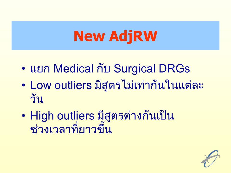 New AdjRW แยก Medical กับ Surgical DRGs Low outliers มีสูตรไม่เท่ากันในแต่ละ วัน High outliers มีสูตรต่างกันเป็น ช่วงเวลาที่ยาวขึ้น