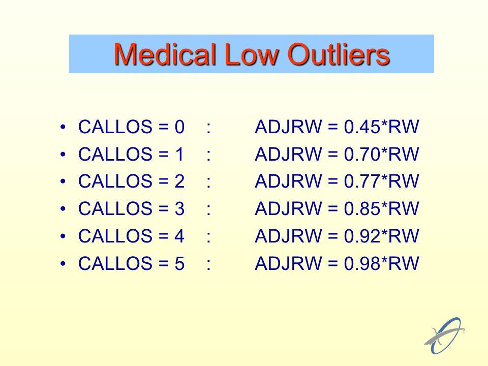 Medical Low Outliers CALLOS = 0:ADJRW = 0.45*RW CALLOS = 1:ADJRW = 0.70*RW CALLOS = 2:ADJRW = 0.77*RW CALLOS = 3:ADJRW = 0.85*RW CALLOS = 4:ADJRW = 0.92*RW CALLOS = 5:ADJRW = 0.98*RW