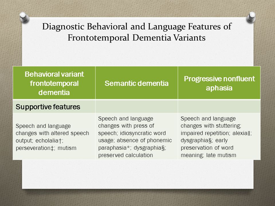 Diagnostic Behavioral and Language Features of Frontotemporal Dementia Variants Behavioral variant frontotemporal dementia Semantic dementia Progressive nonfluent aphasia Supportive features Speech and language changes with altered speech output; echolalia†; perseveration‡; mutism Speech and language changes with press of speech; idiosyncratic word usage; absence of phonemic paraphasia*; dysgraphia§; preserved calculation Speech and language changes with stuttering; impaired repetition; alexia ∥ ; dysgraphia§; early preservation of word meaning; late mutism