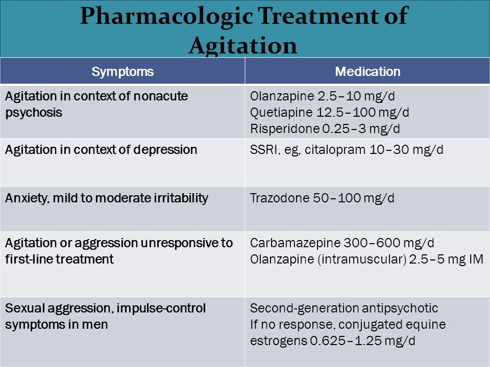 Pharmacologic Treatment of Agitation SymptomsMedication Agitation in context of nonacute psychosis Olanzapine 2.5–10 mg/d Quetiapine 12.5–100 mg/d Risperidone 0.25–3 mg/d Agitation in context of depressionSSRI, eg, citalopram 10–30 mg/d Anxiety, mild to moderate irritabilityTrazodone 50–100 mg/d Agitation or aggression unresponsive to first-line treatment Carbamazepine 300–600 mg/d Olanzapine (intramuscular) 2.5–5 mg IM Sexual aggression, impulse-control symptoms in men Second-generation antipsychotic If no response, conjugated equine estrogens 0.625–1.25 mg/d