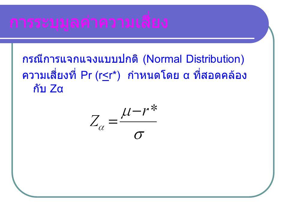 การระบุมูลค่าความเสี่ยง กรณีการแจกแจงแบบปกติ (Normal Distribution) ความเสี่ยงที่ Pr (r<r*) กำหนดโดย α ที่สอดคล้อง กับ Zα