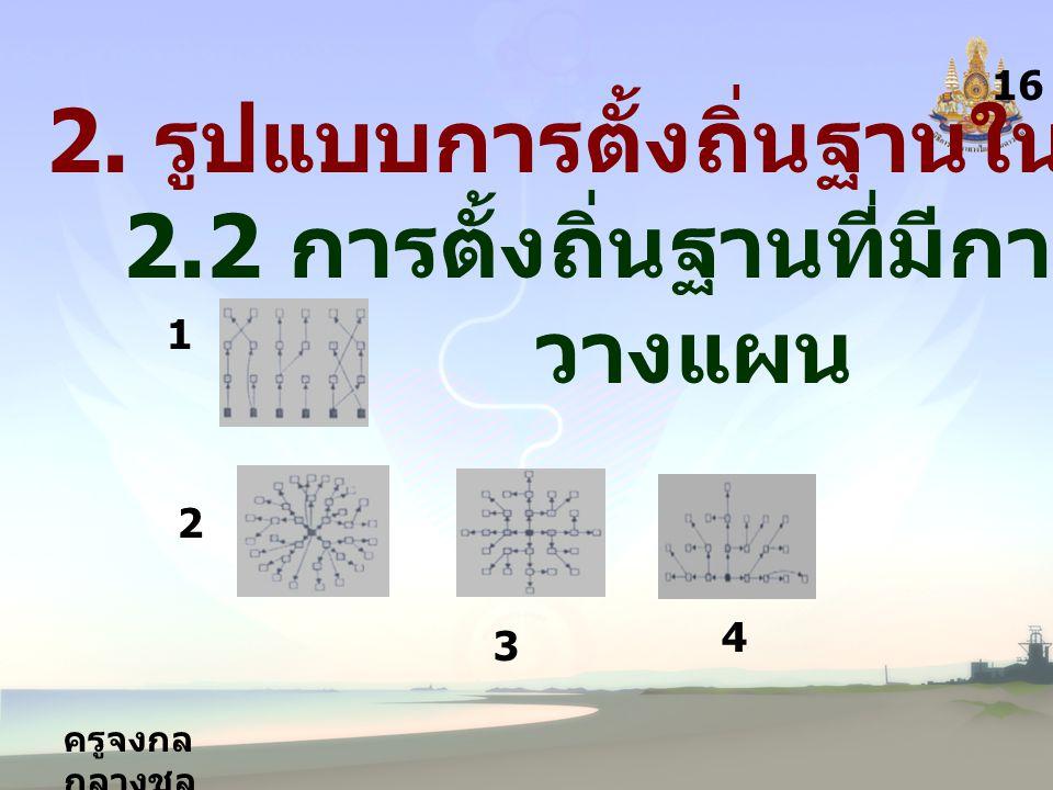 ครูจงกล กลางชล 2. รูปแบบการตั้งถิ่นฐานในเมือง 2.2 การตั้งถิ่นฐานที่มีการ วางแผน 1616 1 2 3 4