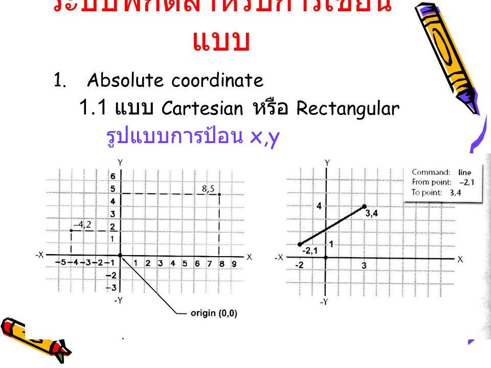 ระบบพิกัดสำหรับการเขียน แบบ 1.Absolute coordinate 1.1 แบบ Cartesian หรือ Rectangular รูปแบบการป้อน x,y