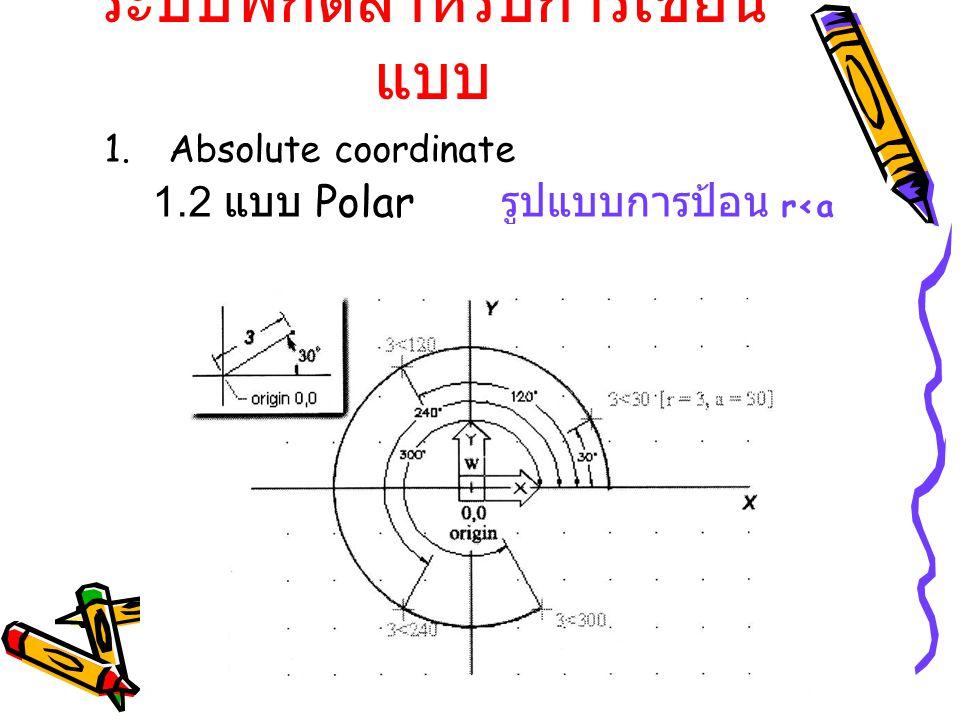ระบบพิกัดสำหรับการเขียน แบบ 1.Absolute coordinate 1.2 แบบ Polar รูปแบบการป้อน r<a