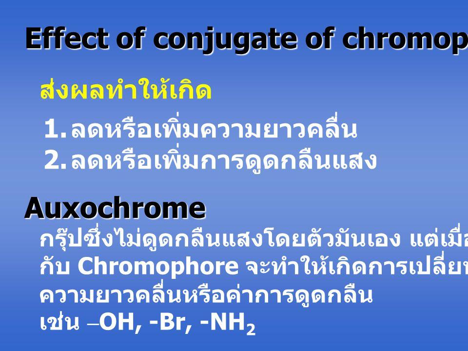 Effect of conjugate of chromophores ส่งผลทำให้เกิด 1. ลดหรือเพิ่มความยาวคลื่น 2. ลดหรือเพิ่มการดูดกลืนแสง Auxochrome กรุ๊ปซึ่งไม่ดูดกลืนแสงโดยตัวมันเอ