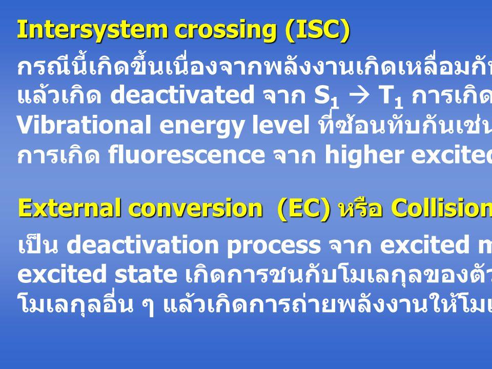 Intersystem crossing (ISC) กรณีนี้เกิดขึ้นเนื่องจากพลังงานเกิดเหลื่อมกันหรือเท่ากัน แล้วเกิด deactivated จาก S 1  T 1 การเกิด ISC กรณีที่มี Vibrational energy level ที่ซ้อนทับกันเช่นนี้จะเกิดได้ง่ายกว่า การเกิด fluorescence จาก higher excited state External conversion (EC) หรือ Collisional deactivation เป็น deactivation process จาก excited molecule ที่ 1st excited state เกิดการชนกับโมเลกุลของตัวทำละลายหรือ โมเลกุลอี่น ๆ แล้วเกิดการถ่ายพลังงานให้โมเลกุลที่มันชน