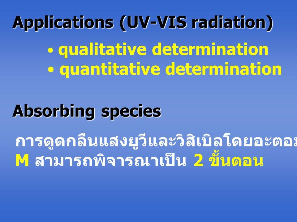 Applications (UV-VIS radiation) qualitative determination quantitative determination Absorbing species การดูดกลืนแสงยูวีและวิสิเบิลโดยอะตอมหรือโมเลกุล M สามารถพิจารณาเป็น 2 ขั้นตอน