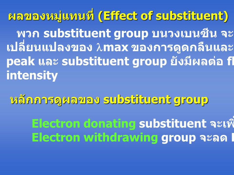 ผลของหมู่แทนที่ (Effect of substituent) พวก substituent group บนวงเบนซีน จะทำให้เกิดการ เปลี่ยนแปลงของ max ของการดูดกลืนและ fluorescence peak และ substituent group ยังมีผลต่อ fluorescent intensity หลักการดูผลของ substituent group Electron donating substituent จะเพิ่ม F Electron withdrawing group จะลด F
