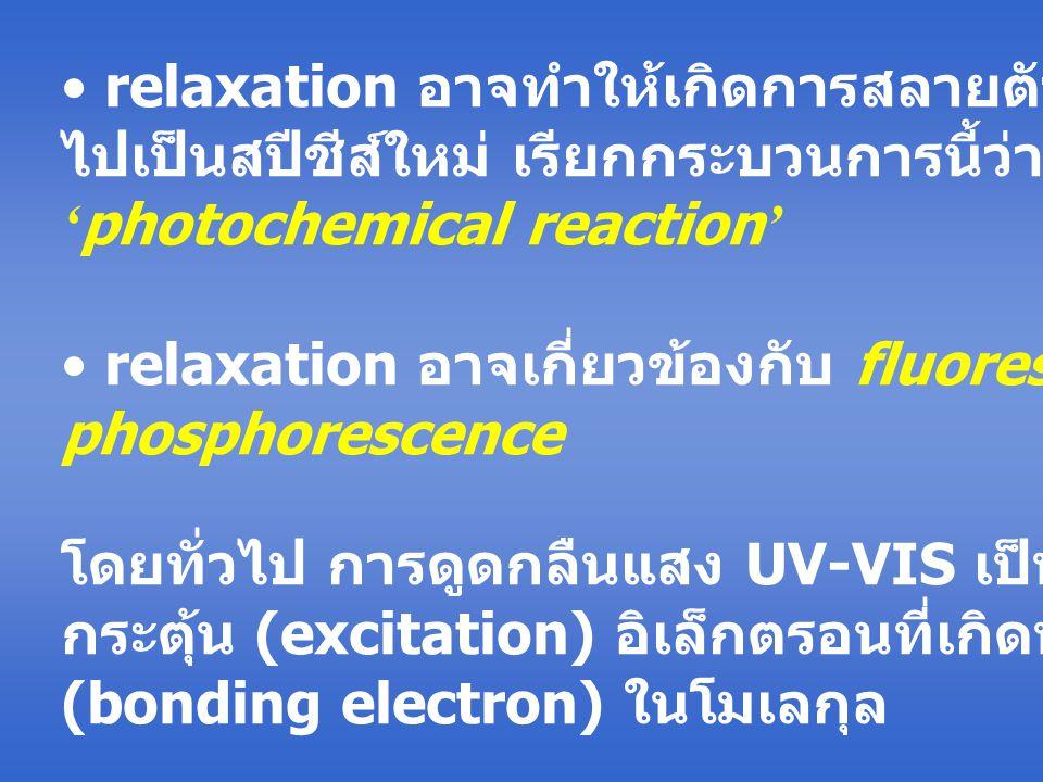 relaxation อาจทำให้เกิดการสลายตัวของ M* ไปเป็นสปีชีส์ใหม่ เรียกกระบวนการนี้ว่า ' photochemical reaction ' relaxation อาจเกี่ยวข้องกับ fluorescence หรือ phosphorescence โดยทั่วไป การดูดกลืนแสง UV-VIS เป็นผลจากการ กระตุ้น (excitation) อิเล็กตรอนที่เกิดพันธะ (bonding electron) ในโมเลกุล