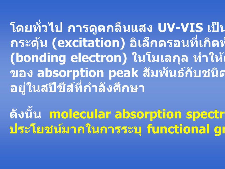 โดยทั่วไป การดูดกลืนแสง UV-VIS เป็นผลจากการ กระตุ้น (excitation) อิเล็กตรอนที่เกิดพันธะ (bonding electron) ในโมเลกุล ทำให้ความยาวคลื่น ของ absorption peak สัมพันธ์กับชนิดของพันธะที่ อยู่ในสปีชีส์ที่กำลังศึกษา ดังนั้น molecular absorption spectroscopy จึงมี ประโยชน์มากในการระบุ functional group ในโมเลกุล