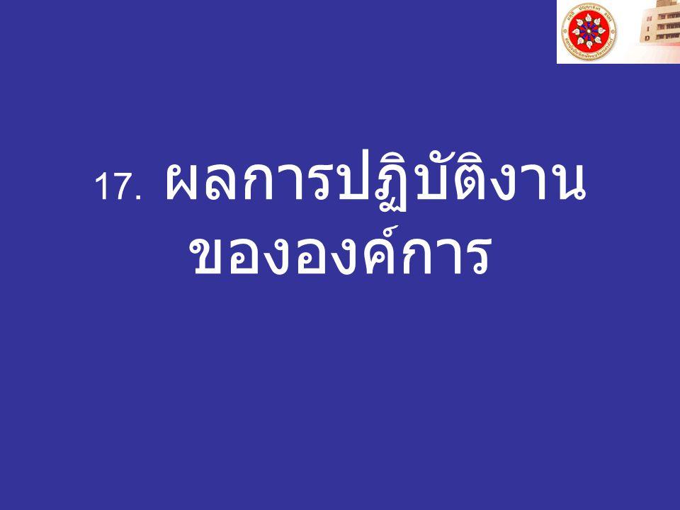17. ผลการปฏิบัติงาน ขององค์การ