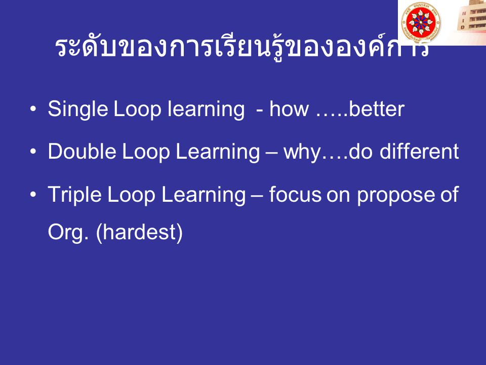 ระดับของการเรียนรู้ขององค์การ Single Loop learning - how …..better Double Loop Learning – why….do different Triple Loop Learning – focus on propose of Org.