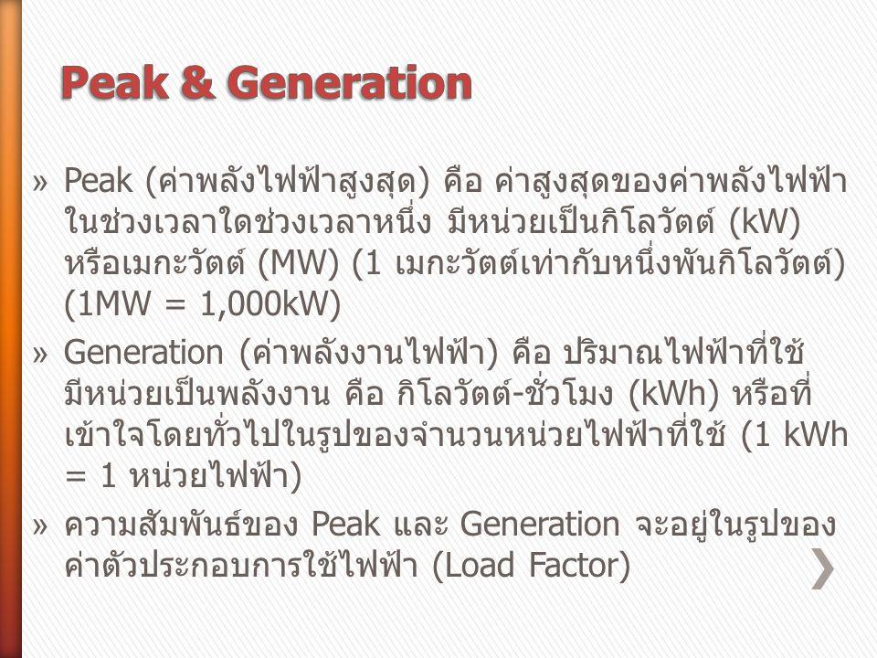 » Peak (ค่าพลังไฟฟ้าสูงสุด) คือ ค่าสูงสุดของค่าพลังไฟฟ้า ในช่วงเวลาใดช่วงเวลาหนึ่ง มีหน่วยเป็นกิโลวัตต์ (kW) หรือเมกะวัตต์ (MW) (1 เมกะวัตต์เท่ากับหนึ