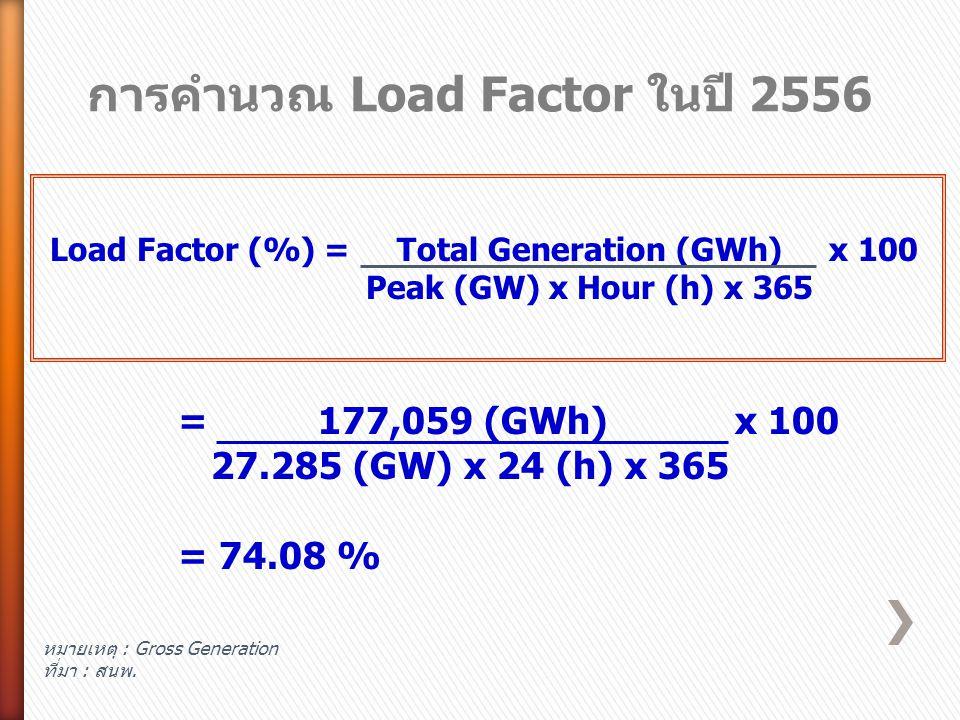 การคำนวณ Load Factor ในปี 2556 = 177,059 (GWh) x 100 27.285 (GW) x 24 (h) x 365 = 74.08 % Load Factor (%) = Total Generation (GWh) x 100 Peak (GW) x H