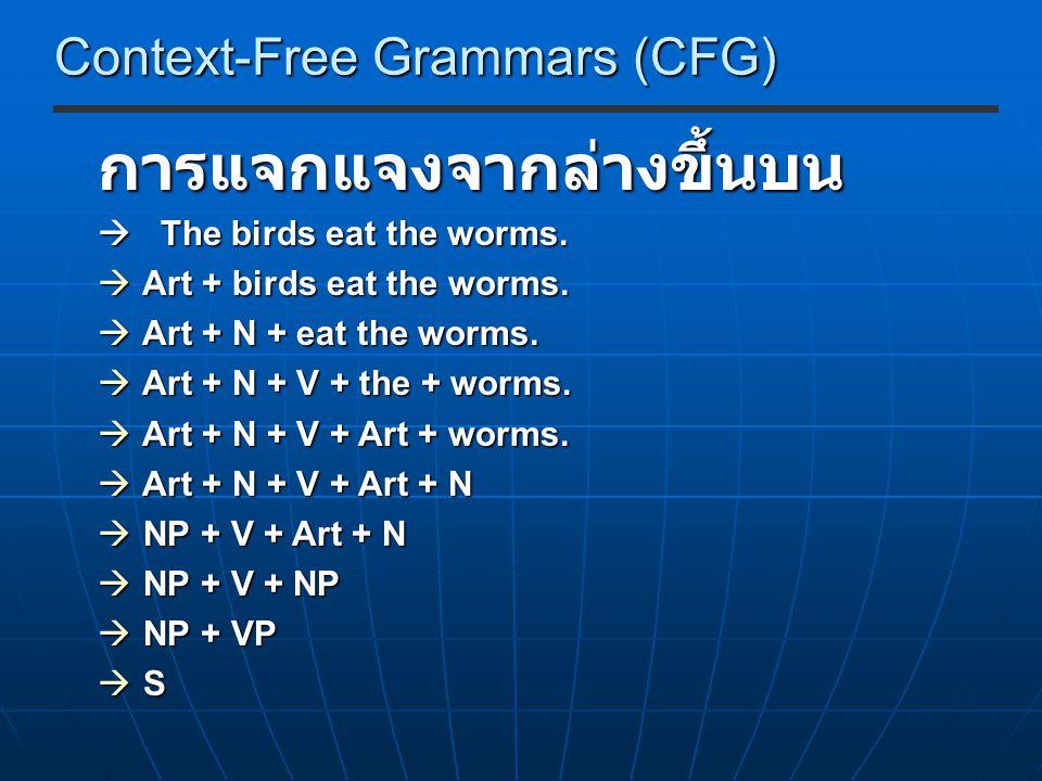 Context-Free Grammars (CFG) การแจกแจงจากล่างขึ้นบน  The birds eat the worms.  Art + birds eat the worms.  Art + N + eat the worms.  Art + N + V +