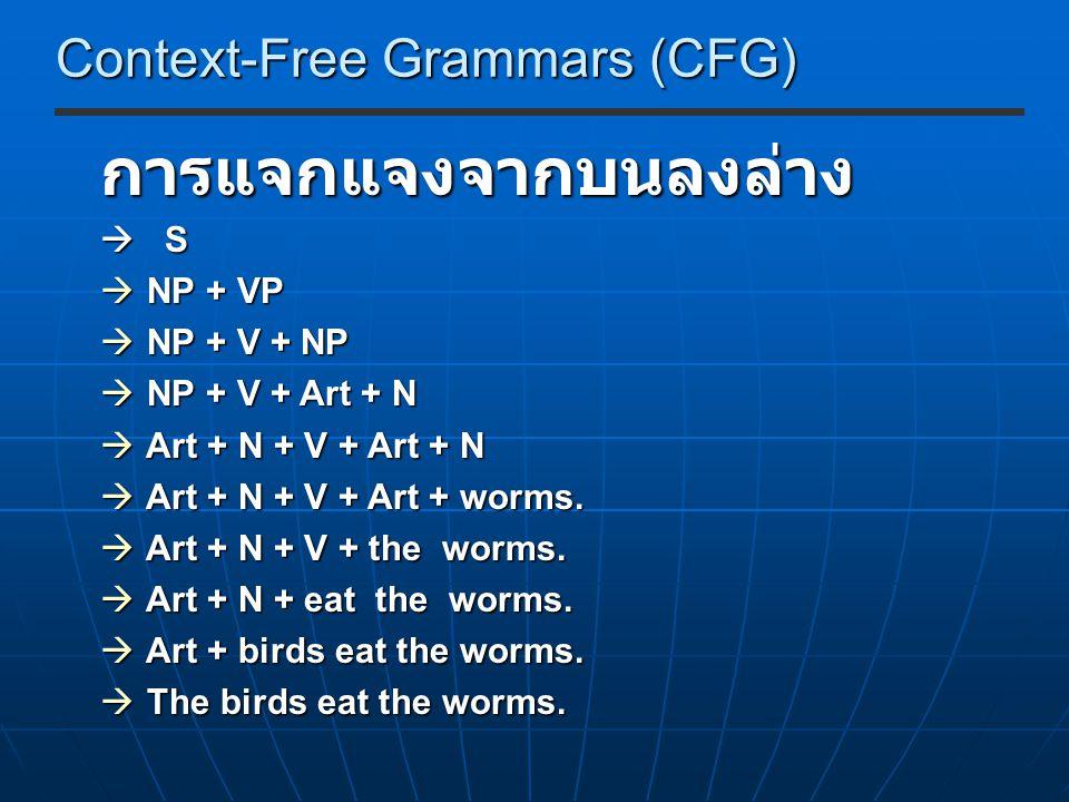 Context-Free Grammars (CFG) การแจกแจงจากบนลงล่าง  S  NP + VP  NP + V + NP  NP + V + Art + N  Art + N + V + Art + N  Art + N + V + Art + worms. 