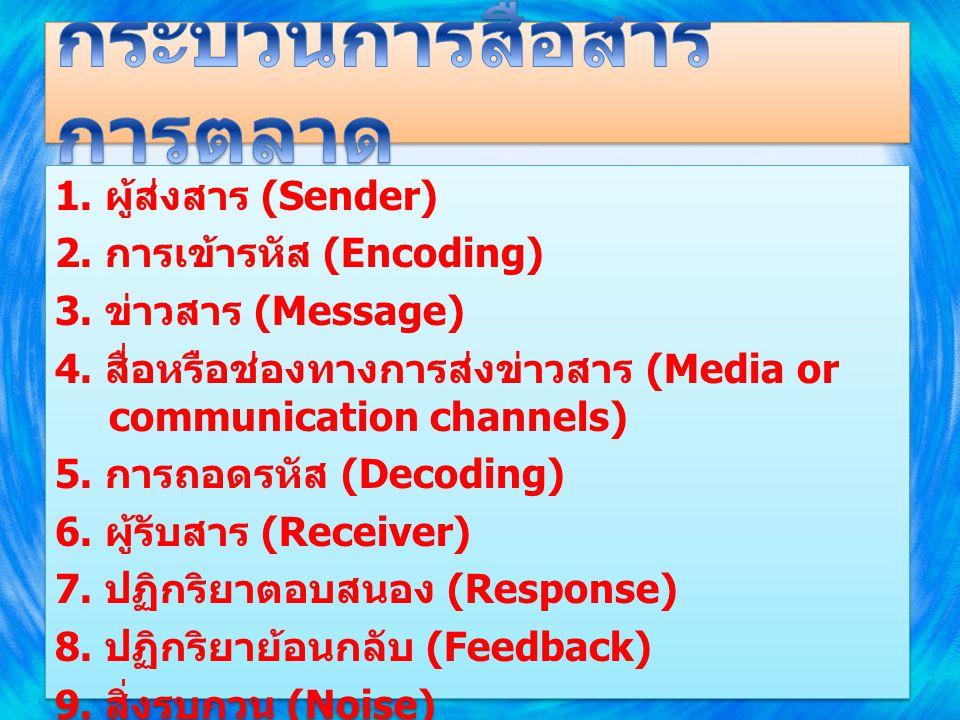 1. ผู้ส่งสาร (Sender) 2. การเข้ารหัส (Encoding) 3. ข่าวสาร (Message) 4. สื่อหรือช่องทางการส่งข่าวสาร (Media or communication channels) 5. การถอดรหัส (