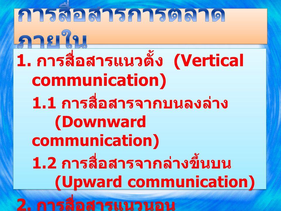 1. การสื่อสารแนวตั้ง (Vertical communication) 1.1 การสื่อสารจากบนลงล่าง (Downward communication) 1.2 การสื่อสารจากล่างขึ้นบน (Upward communication) 2.