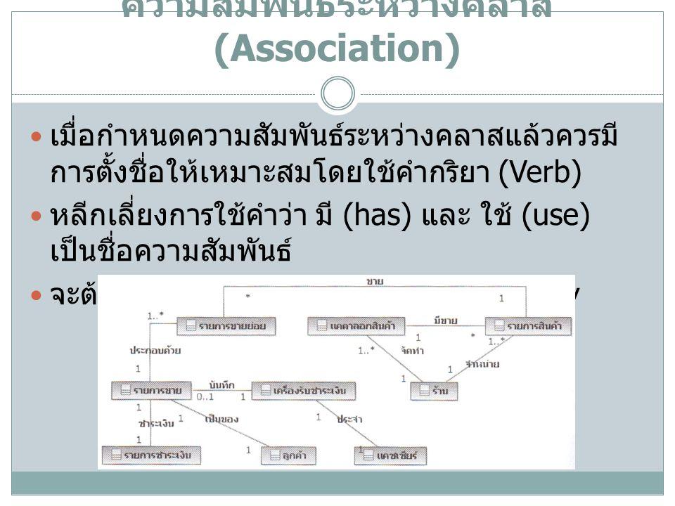 ความสัมพันธ์ระหว่างคลาส (Association) เมื่อกำหนดความสัมพันธ์ระหว่างคลาสแล้วควรมี การตั้งชื่อให้เหมาะสมโดยใช้คำกริยา (Verb) หลีกเลี่ยงการใช้คำว่า มี (h