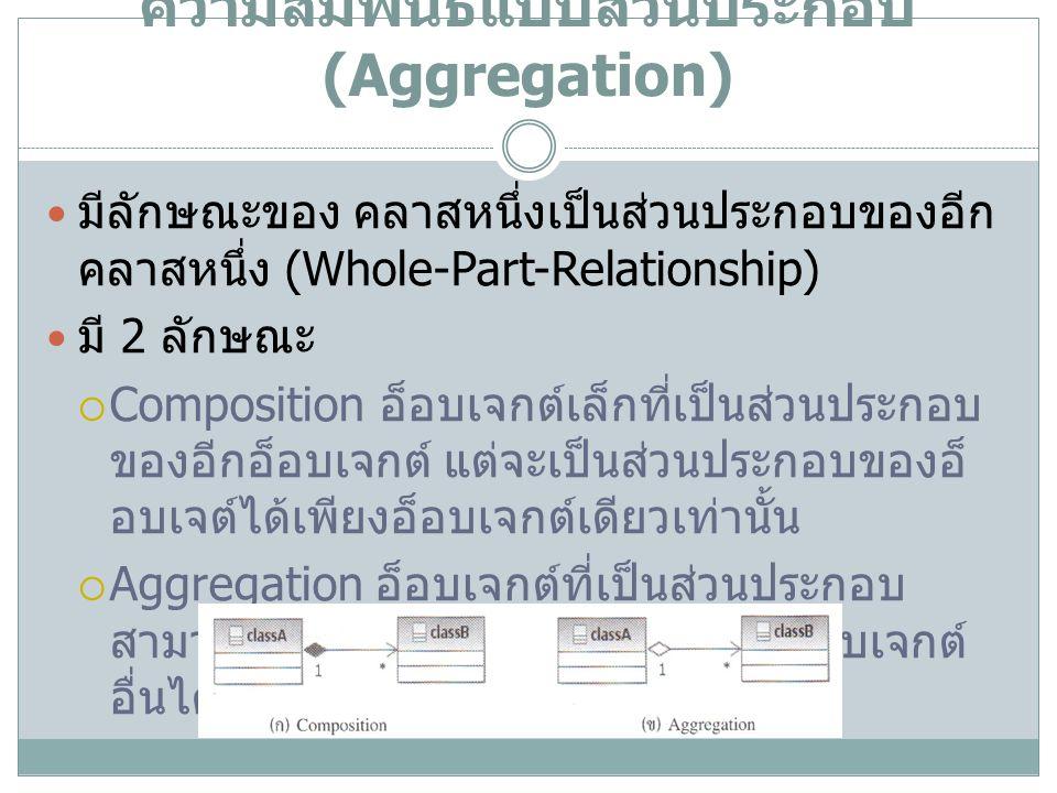 ความสัมพันธ์แบบส่วนประกอบ (Aggregation) มีลักษณะของ คลาสหนึ่งเป็นส่วนประกอบของอีก คลาสหนึ่ง (Whole-Part-Relationship) มี 2 ลักษณะ  Composition อ็อบเจ